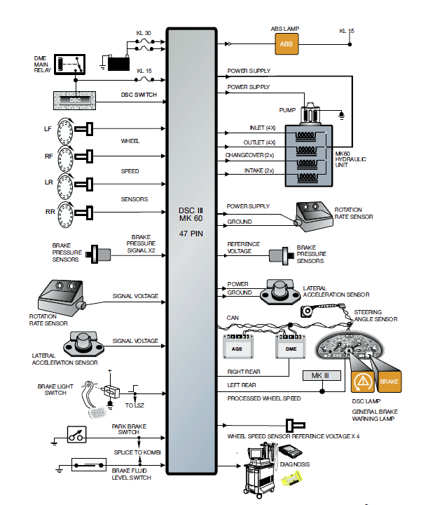 wabco trailer abs wiring diagram bmw abs wiring diagram